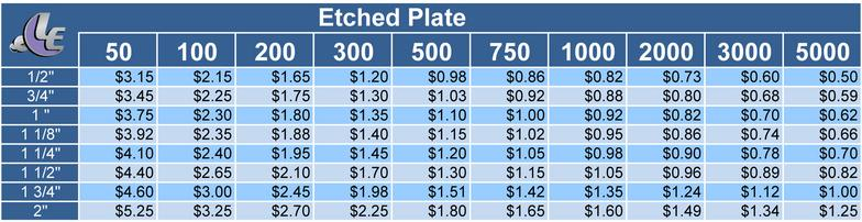 Etched Plate Prices