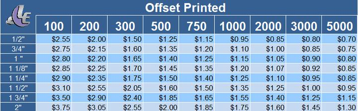 Offset Print Prices